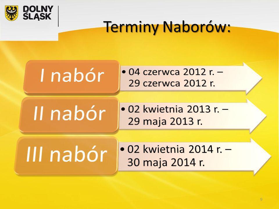 9 Terminy Naborów: