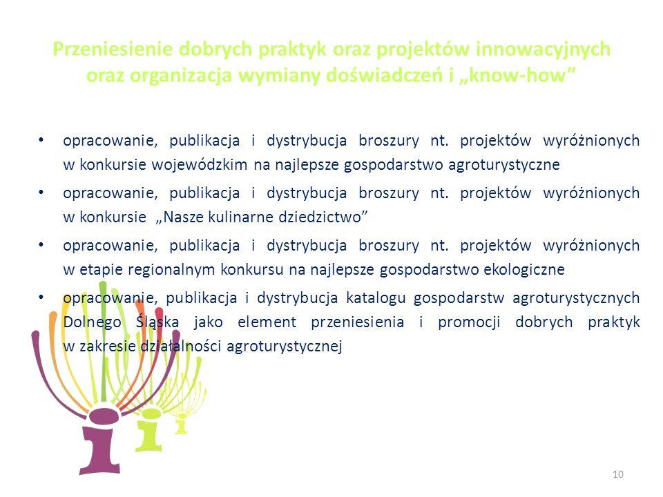 Przeniesienie dobrych praktyk oraz projektów innowacyjnych oraz organizacja wymiany doświadczeń i know-how opracowanie, publikacja i dystrybucja broszury nt.