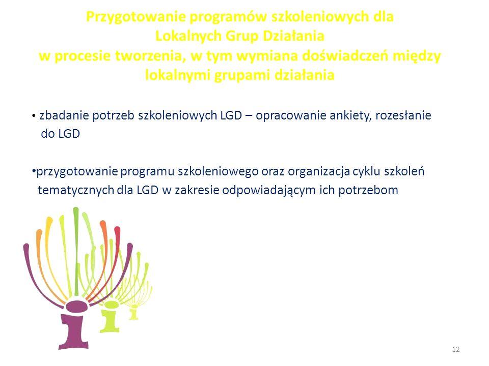 12 Przygotowanie programów szkoleniowych dla Lokalnych Grup Działania w procesie tworzenia, w tym wymiana doświadczeń między lokalnymi grupami działania zbadanie potrzeb szkoleniowych LGD – opracowanie ankiety, rozesłanie do LGD przygotowanie programu szkoleniowego oraz organizacja cyklu szkoleń tematycznych dla LGD w zakresie odpowiadającym ich potrzebom