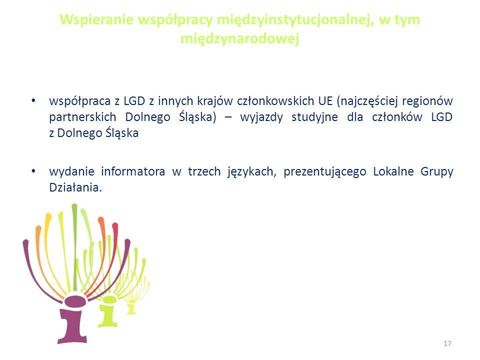 Wspieranie współpracy międzyinstytucjonalnej, w tym międzynarodowej współpraca z LGD z innych krajów członkowskich UE (najczęściej regionów partnerskich Dolnego Śląska) – wyjazdy studyjne dla członków LGD z Dolnego Śląska wydanie informatora w trzech językach, prezentującego Lokalne Grupy Działania.