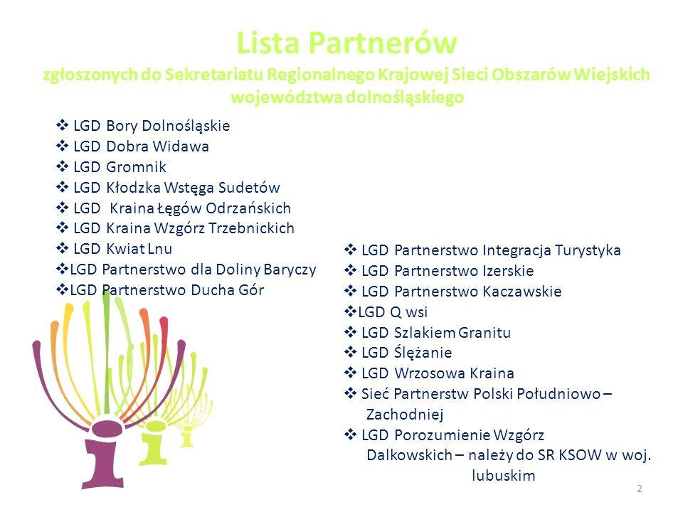 Lista Partnerów zgłoszonych do Sekretariatu Regionalnego Krajowej Sieci Obszarów Wiejskich województwa dolnośląskiego 2 LGD Bory Dolnośląskie LGD Dobra Widawa LGD Gromnik LGD Kłodzka Wstęga Sudetów LGD Kraina Łęgów Odrzańskich LGD Kraina Wzgórz Trzebnickich LGD Kwiat Lnu LGD Partnerstwo dla Doliny Baryczy LGD Partnerstwo Ducha Gór LGD Partnerstwo Integracja Turystyka LGD Partnerstwo Izerskie LGD Partnerstwo Kaczawskie LGD Q wsi LGD Szlakiem Granitu LGD Ślężanie LGD Wrzosowa Kraina Sieć Partnerstw Polski Południowo – Zachodniej LGD Porozumienie Wzgórz Dalkowskich – należy do SR KSOW w woj.