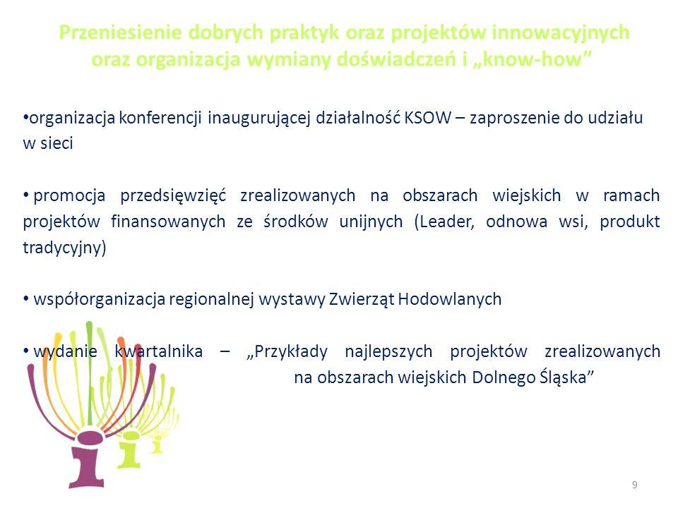 Przeniesienie dobrych praktyk oraz projektów innowacyjnych oraz organizacja wymiany doświadczeń i know-how 9 organizacja konferencji inaugurującej działalność KSOW – zaproszenie do udziału w sieci promocja przedsięwzięć zrealizowanych na obszarach wiejskich w ramach projektów finansowanych ze środków unijnych (Leader, odnowa wsi, produkt tradycyjny) współorganizacja regionalnej wystawy Zwierząt Hodowlanych wydanie kwartalnika – Przykłady najlepszych projektów zrealizowanych na obszarach wiejskich Dolnego Śląska