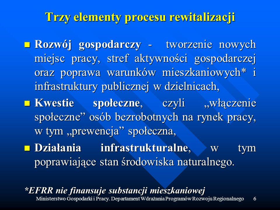 Ministerstwo Gospodarki i Pracy. Departament Wdrażania Programów Rozwoju Regionalnego6 Trzy elementy procesu rewitalizacji n Rozwój gospodarczy - twor