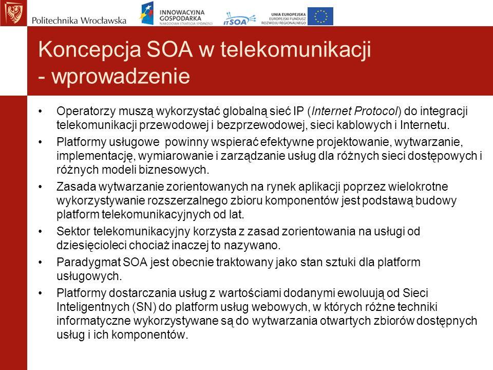 Koncepcja SOA w telekomunikacji - wprowadzenie Operatorzy muszą wykorzystać globalną sieć IP (Internet Protocol) do integracji telekomunikacji przewod