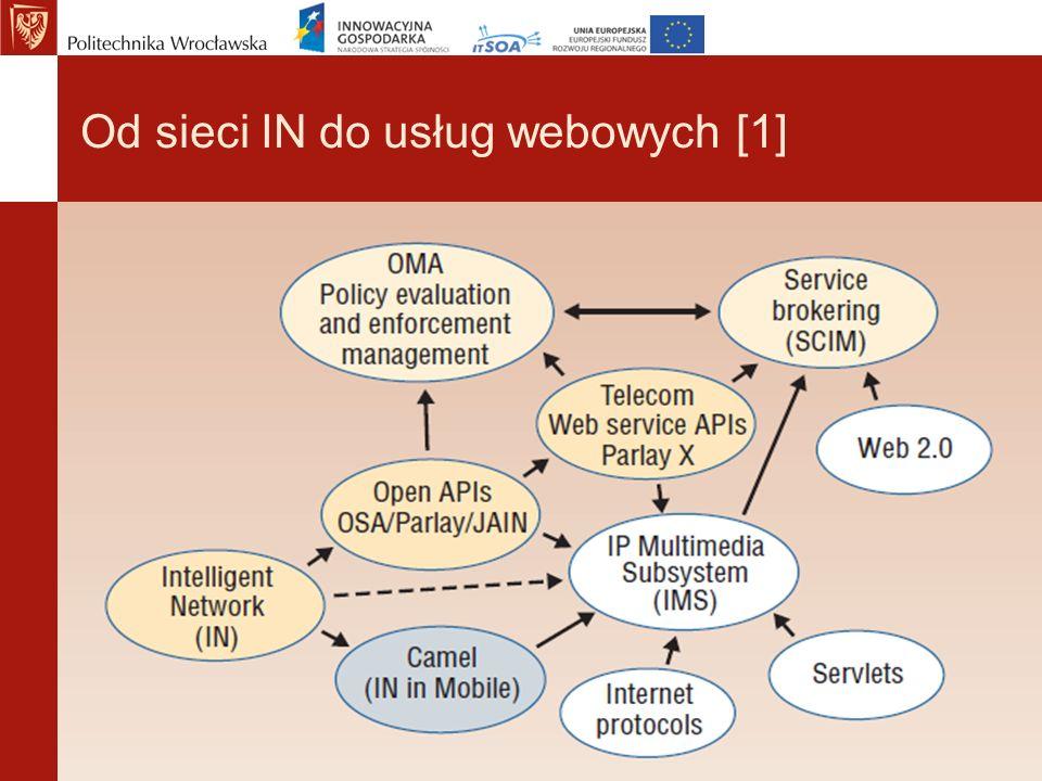 Od sieci IN do usług webowych [1]