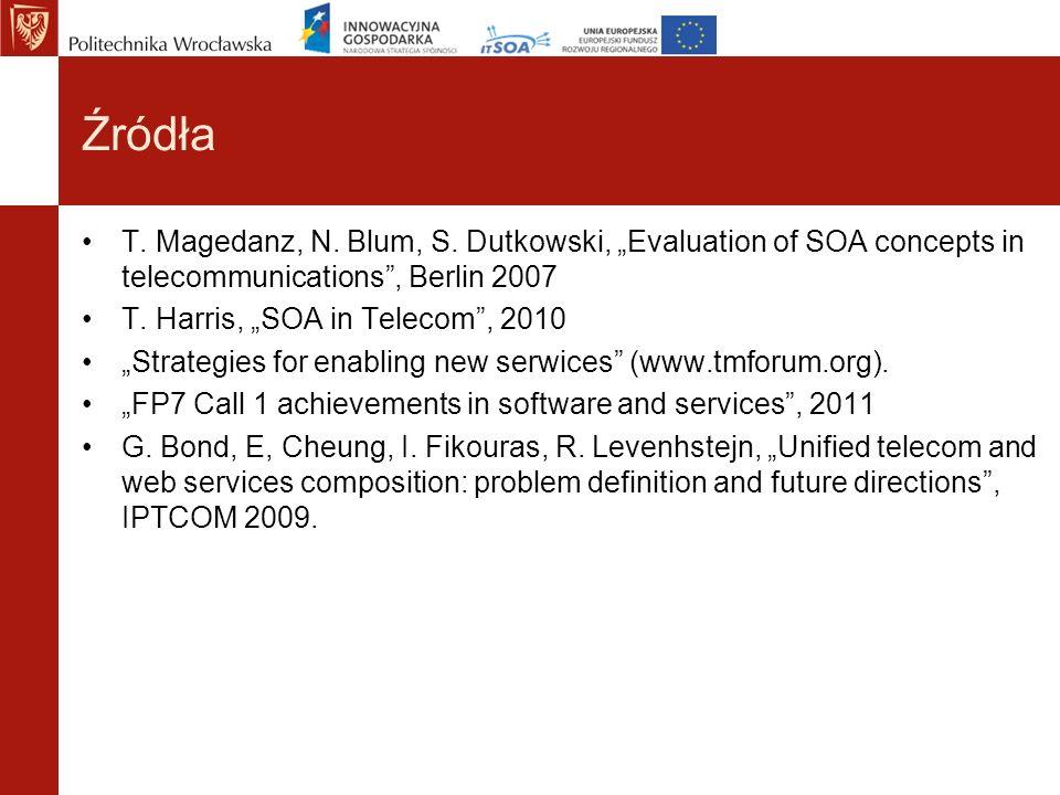 Źródła T. Magedanz, N. Blum, S. Dutkowski, Evaluation of SOA concepts in telecommunications, Berlin 2007 T. Harris, SOA in Telecom, 2010 Strategies fo