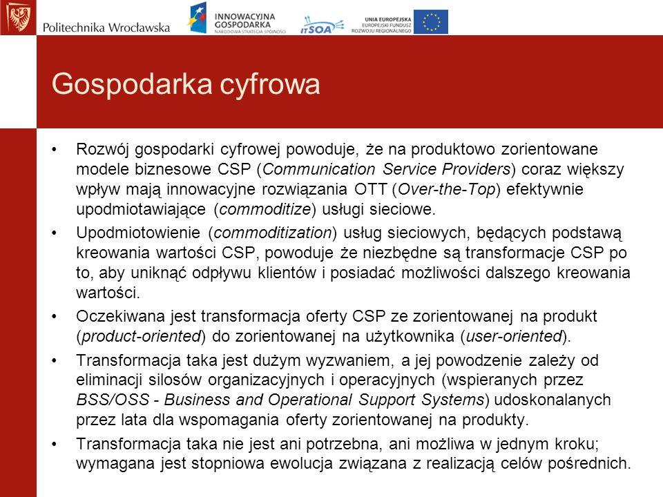 Gospodarka cyfrowa Rozwój gospodarki cyfrowej powoduje, że na produktowo zorientowane modele biznesowe CSP (Communication Service Providers) coraz wię