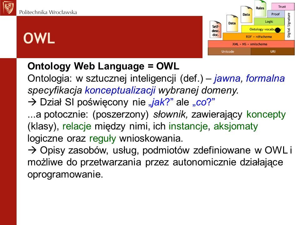 OWL Projekt nr SPORZL-2.3A-2-12-030/0047, współfinansowany ze środków Europejskiego Funduszu Społecznego Unii Europejskiej Web Ontology Language = OWL Ontologia: w sztucznej inteligencji (def.) – jawna, formalna specyfikacja konceptualizacji wybranej domeny....a potocznie: (poszerzony) słownik, zawierający koncepty (klasy), relacje między nimi, ich instancje, aksjomaty logiczne oraz reguły wnioskowania.