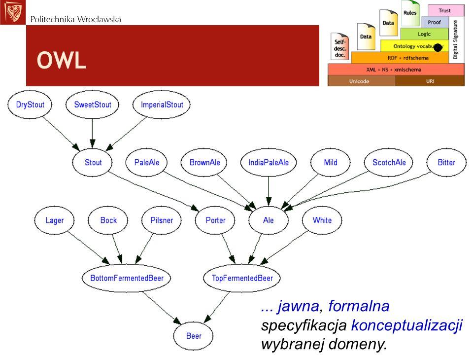 OWL Projekt nr SPORZL-2.3A-2-12-030/0047, współfinansowany ze środków Europejskiego Funduszu Społecznego Unii Europejskiej Web Ontology Language = OWL