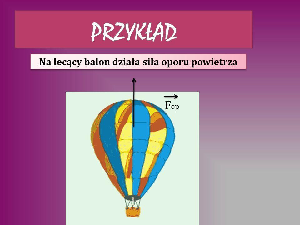 Na lecący balon działa siła oporu powietrza F op