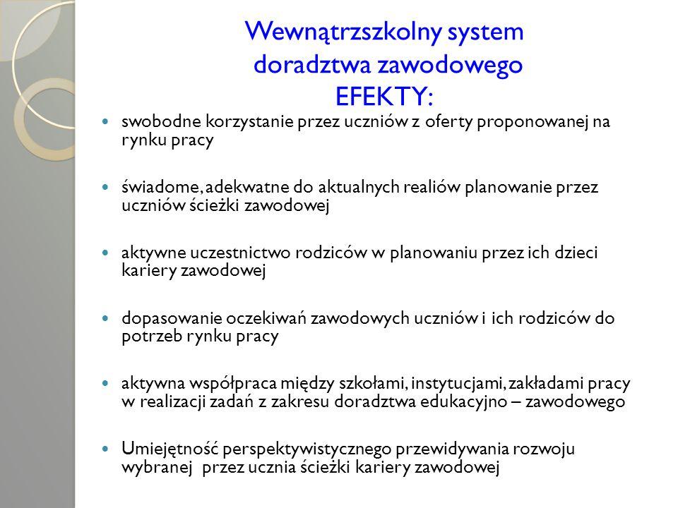 Wewnątrzszkolny system doradztwa zawodowego EFEKTY: swobodne korzystanie przez uczniów z oferty proponowanej na rynku pracy świadome, adekwatne do akt
