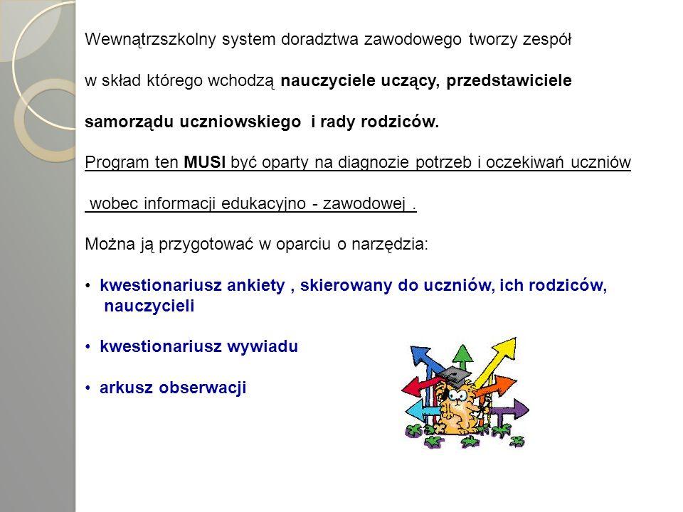 Wewnątrzszkolny system doradztwa zawodowego tworzy zespół w skład którego wchodzą nauczyciele uczący, przedstawiciele samorządu uczniowskiego i rady r