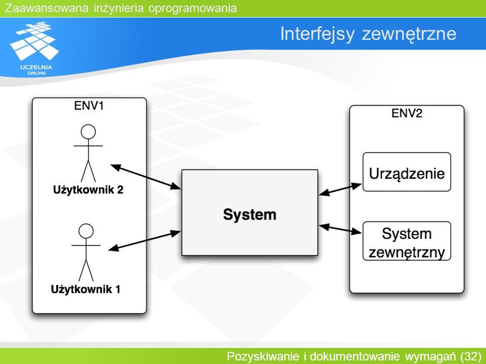 Zaawansowana inżynieria oprogramowania Pozyskiwanie i dokumentowanie wymagań (32) Interfejsy zewnętrzne
