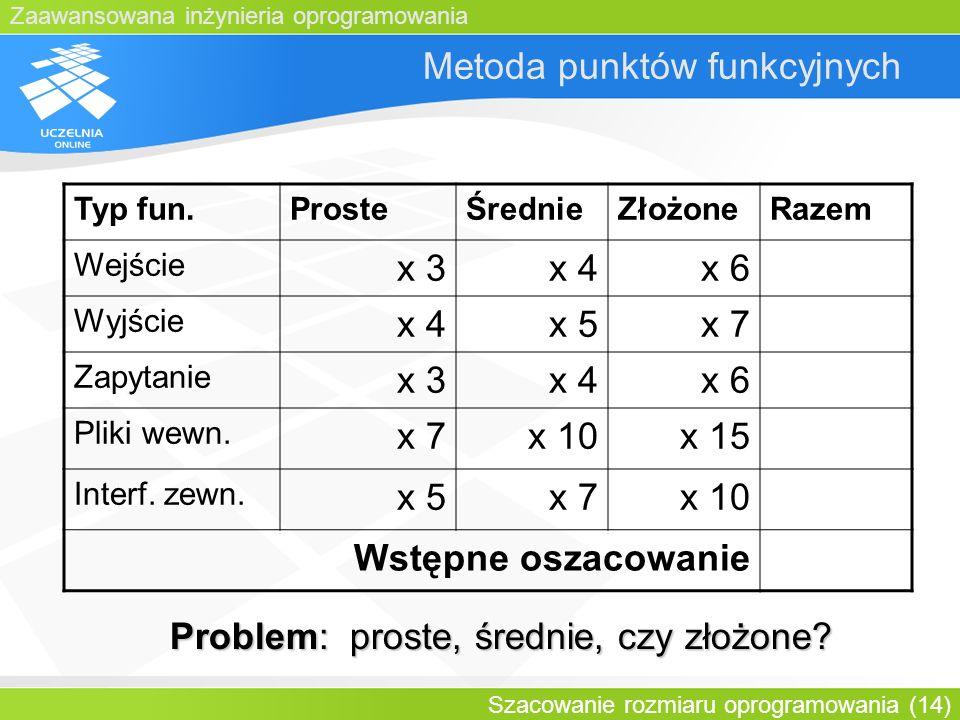 Zaawansowana inżynieria oprogramowania Szacowanie rozmiaru oprogramowania (14) Metoda punktów funkcyjnych Typ fun.ProsteŚrednieZłożoneRazem Wejście x