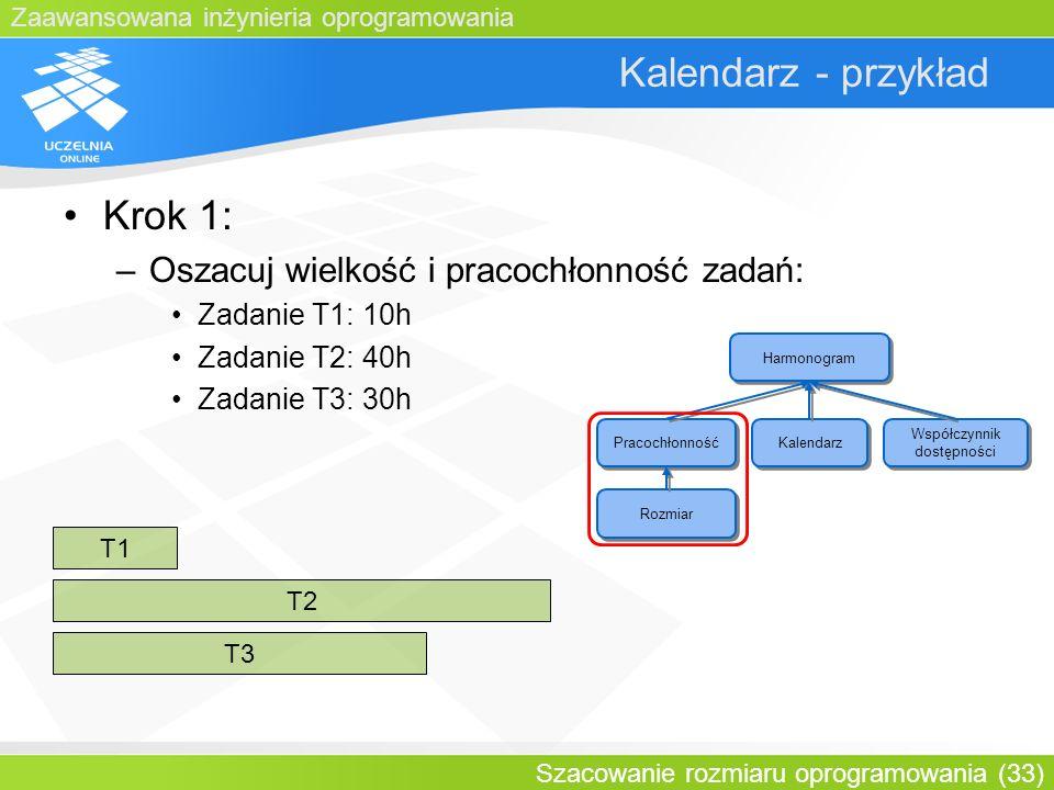 Zaawansowana inżynieria oprogramowania Szacowanie rozmiaru oprogramowania (33) Harmonogram Kalendarz Współczynnik dostępności Pracochłonność Rozmiar T