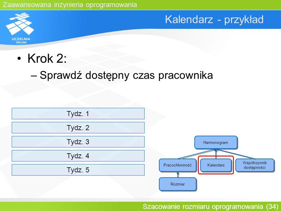 Zaawansowana inżynieria oprogramowania Szacowanie rozmiaru oprogramowania (34) Kalendarz - przykład Krok 2: –Sprawdź dostępny czas pracownika Tydz. 1