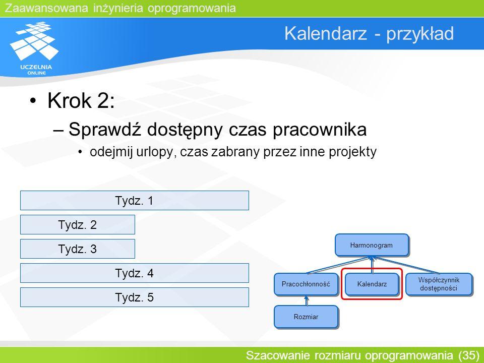 Zaawansowana inżynieria oprogramowania Szacowanie rozmiaru oprogramowania (35) Kalendarz - przykład Krok 2: –Sprawdź dostępny czas pracownika odejmij
