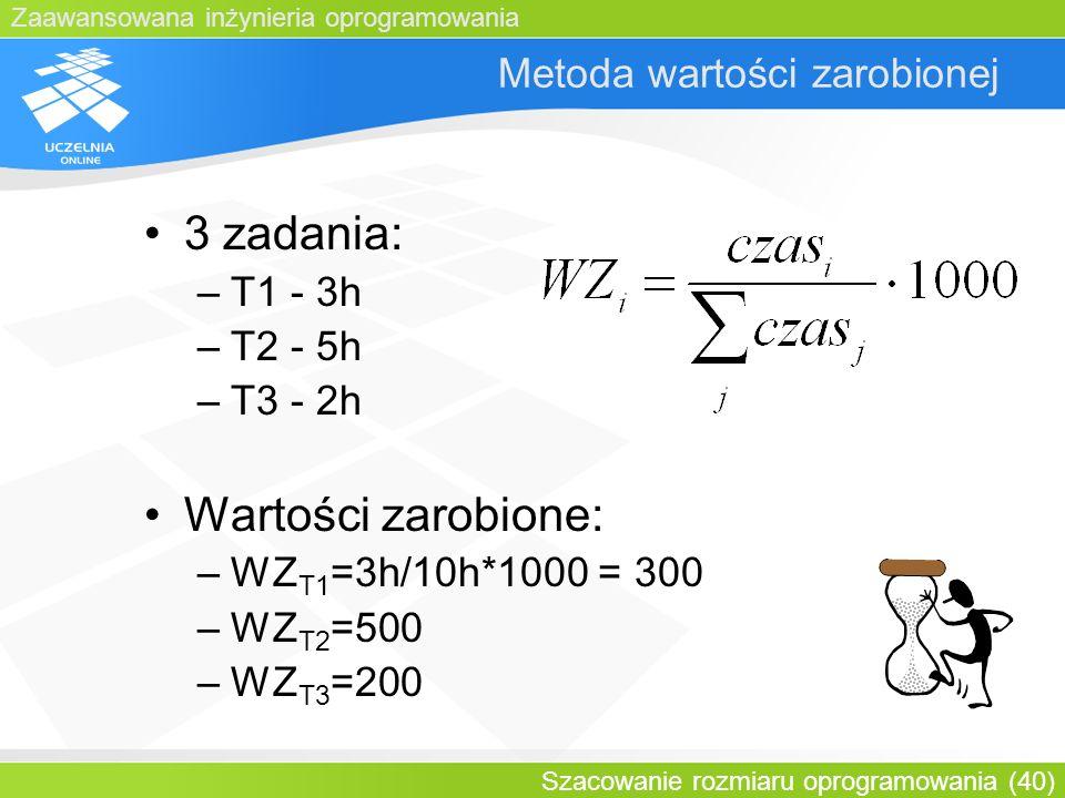 Zaawansowana inżynieria oprogramowania Szacowanie rozmiaru oprogramowania (40) Metoda wartości zarobionej 3 zadania: –T1 - 3h –T2 - 5h –T3 - 2h Wartoś