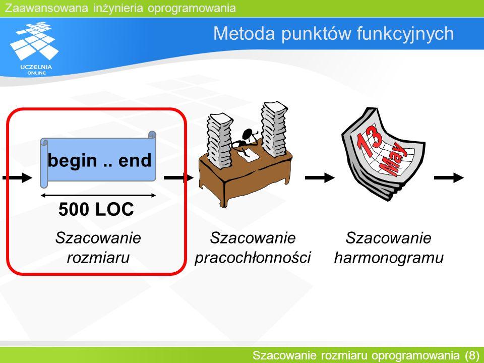 Zaawansowana inżynieria oprogramowania Szacowanie rozmiaru oprogramowania (8) Metoda punktów funkcyjnych begin.. end 500 LOC Szacowanie rozmiaru Szaco