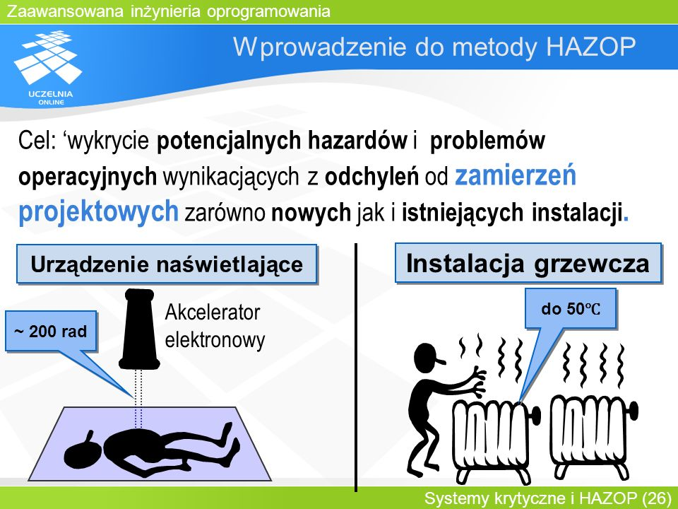 Zaawansowana inżynieria oprogramowania Systemy krytyczne i HAZOP (26) Wprowadzenie do metody HAZOP Cel: wykrycie potencjalnych hazardów i problemów op