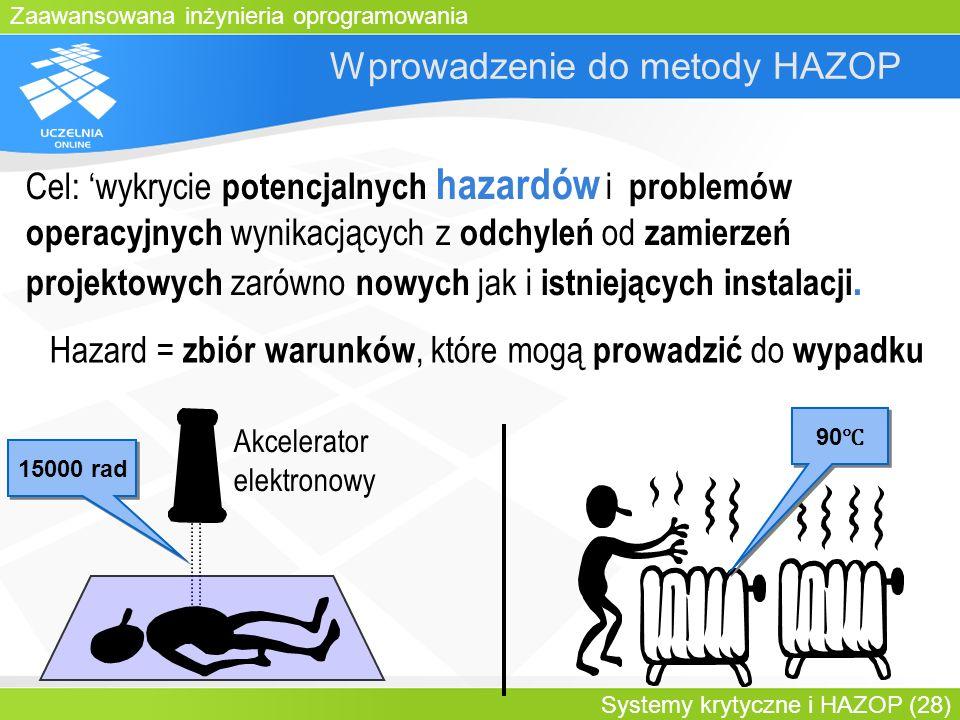 Zaawansowana inżynieria oprogramowania Systemy krytyczne i HAZOP (28) Wprowadzenie do metody HAZOP Hazard = zbiór warunków, które mogą prowadzić do wy
