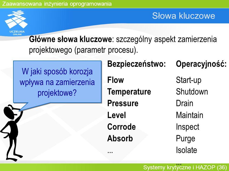 Zaawansowana inżynieria oprogramowania Systemy krytyczne i HAZOP (36) Słowa kluczowe Główne słowa kluczowe : szczególny aspekt zamierzenia projektoweg