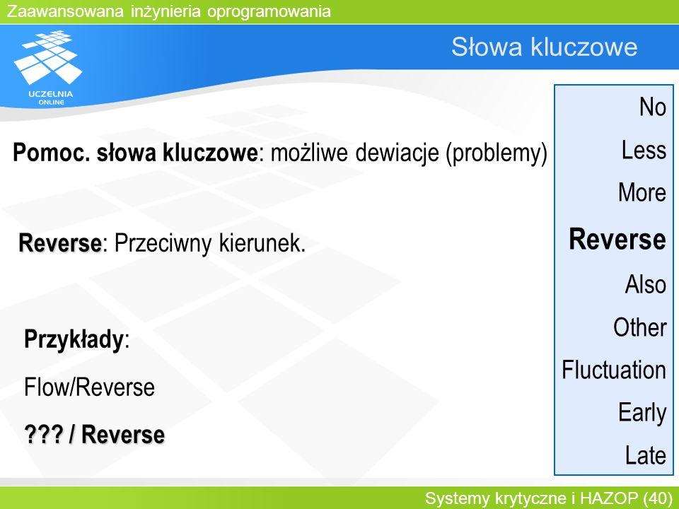Zaawansowana inżynieria oprogramowania Systemy krytyczne i HAZOP (40) Słowa kluczowe Reverse Reverse : Przeciwny kierunek. Przykłady : Flow/Reverse ??