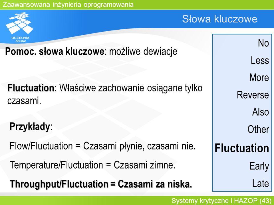 Zaawansowana inżynieria oprogramowania Systemy krytyczne i HAZOP (43) Słowa kluczowe Fluctuation Fluctuation : Właściwe zachowanie osiągane tylko czas