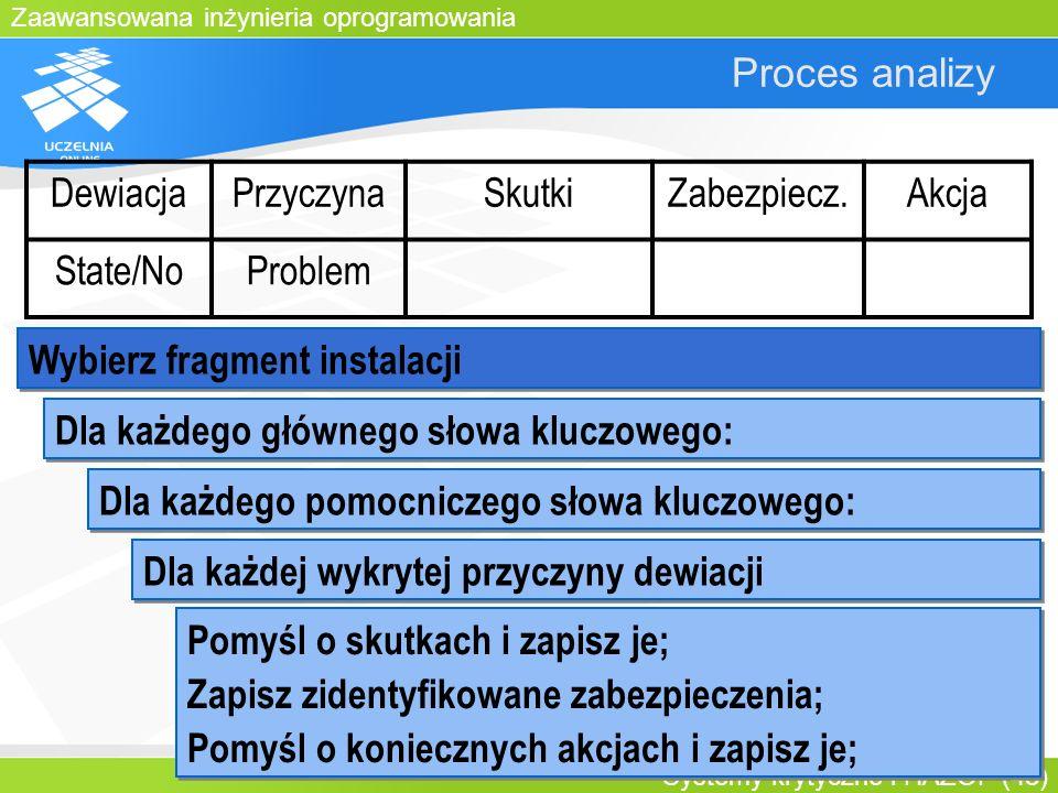 Zaawansowana inżynieria oprogramowania Systemy krytyczne i HAZOP (48) Proces analizy Wybierz fragment instalacji Dla każdego głównego słowa kluczowego