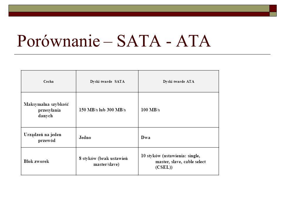 Porównanie – SATA - ATA CechaDyski twarde SATADyski twarde ATA Maksymalna szybkość przesyłania danych 150 MB/s lub 300 MB/s100 MB/s Urządzeń na jeden