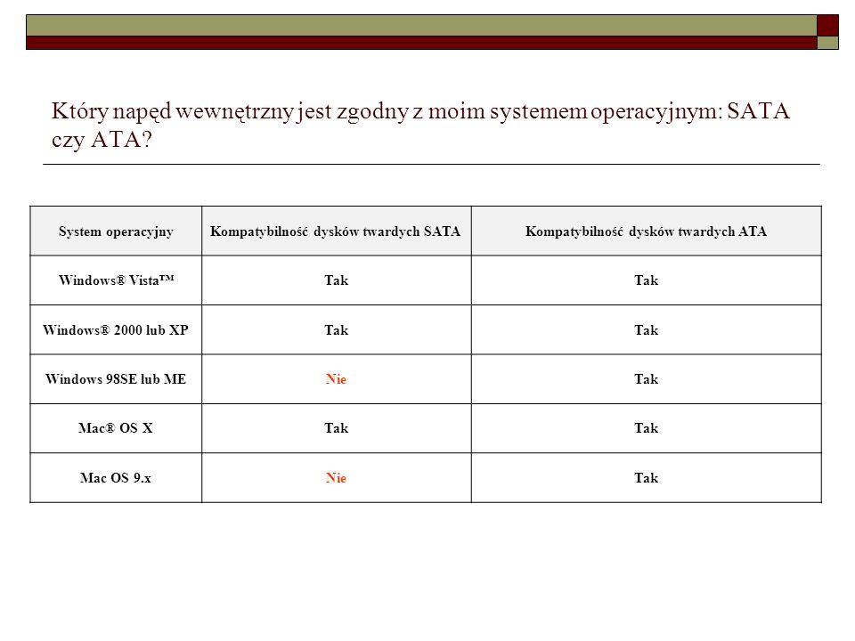 Który napęd wewnętrzny jest zgodny z moim systemem operacyjnym: SATA czy ATA? System operacyjnyKompatybilność dysków twardych SATAKompatybilność dyskó