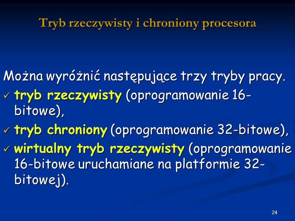 24 Tryb rzeczywisty i chroniony procesora Można wyróżnić następujące trzy tryby pracy.