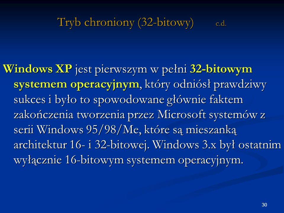30 Tryb chroniony (32-bitowy) c.d.