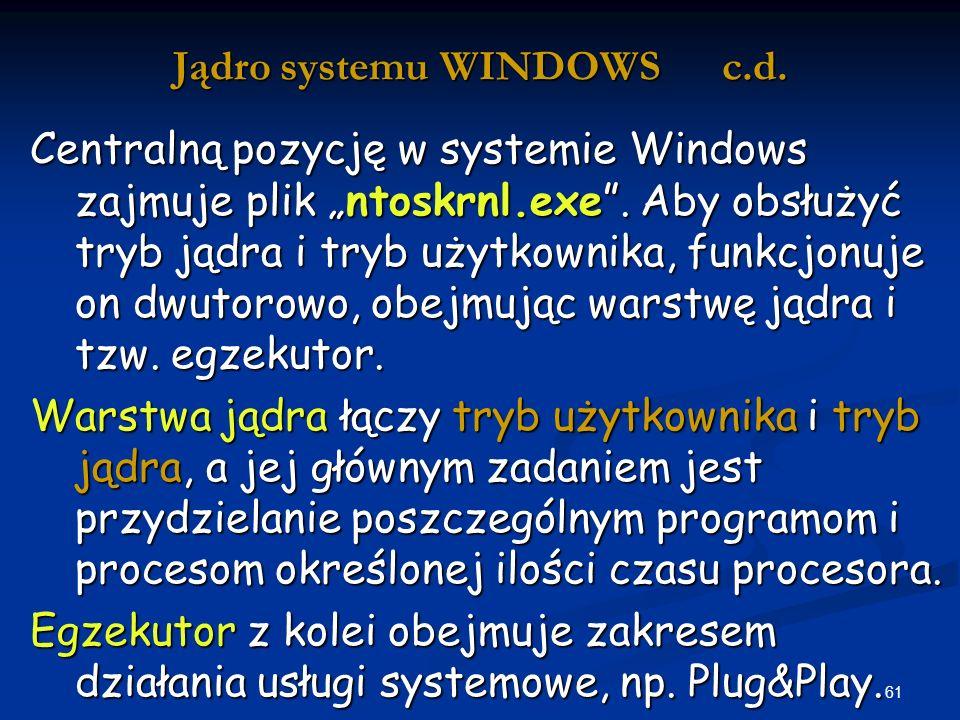 61 Jądro systemu WINDOWS c.d.Centralną pozycję w systemie Windows zajmuje plik ntoskrnl.exe.