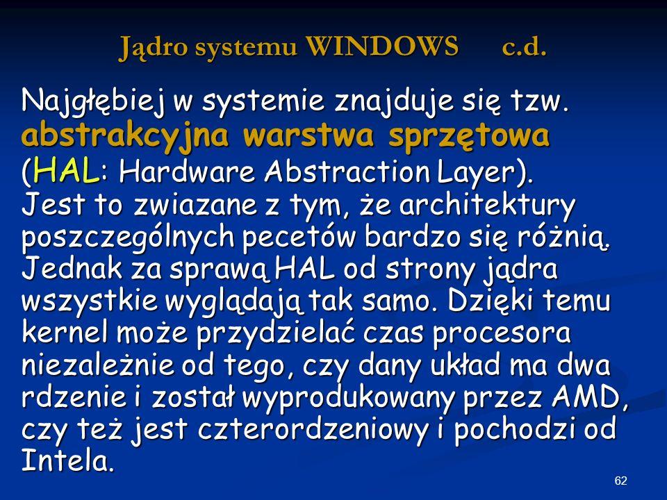 62 Jądro systemu WINDOWS c.d.Najgłębiej w systemie znajduje się tzw.