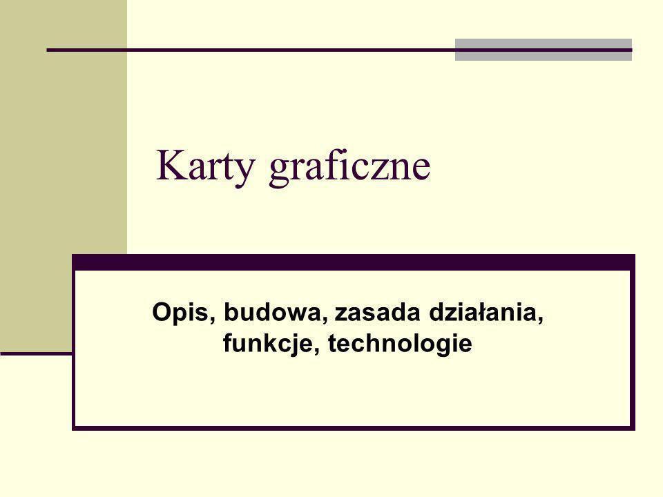 Karty graficzne Opis, budowa, zasada działania, funkcje, technologie