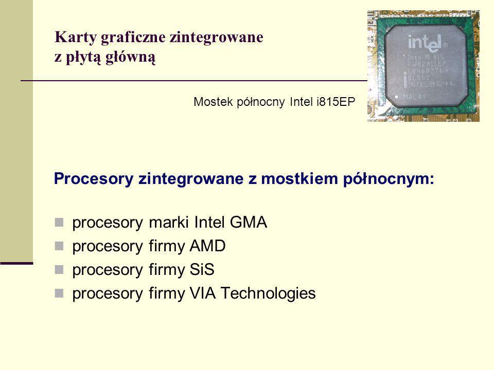Karty graficzne zintegrowane z płytą główną Procesory zintegrowane z mostkiem północnym: procesory marki Intel GMA procesory firmy AMD procesory firmy