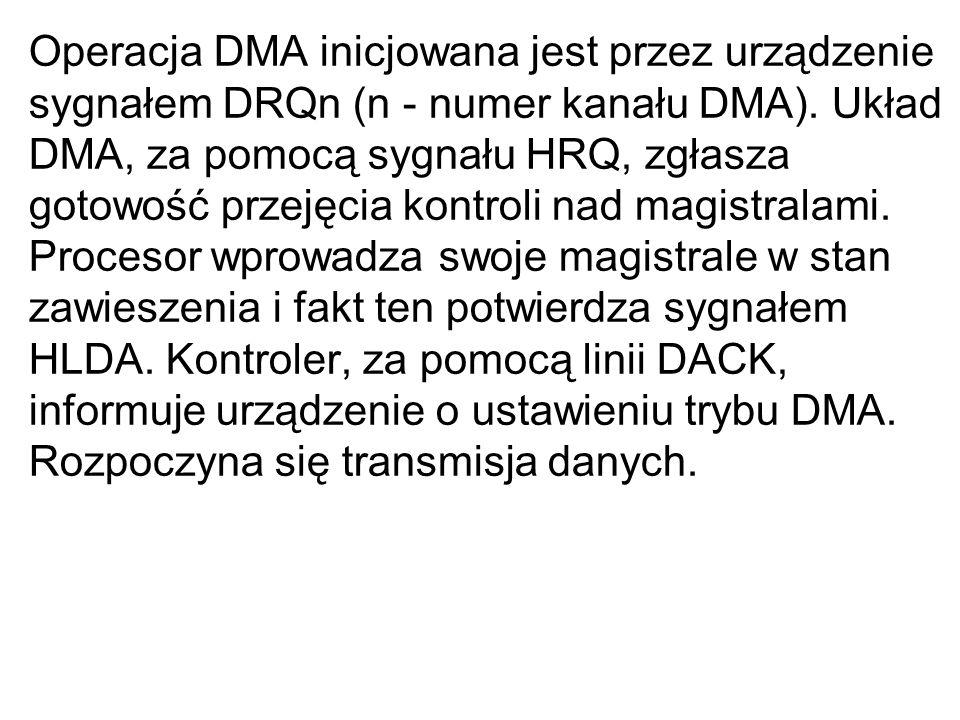 Operacja DMA inicjowana jest przez urządzenie sygnałem DRQn (n - numer kanału DMA). Układ DMA, za pomocą sygnału HRQ, zgłasza gotowość przejęcia kontr