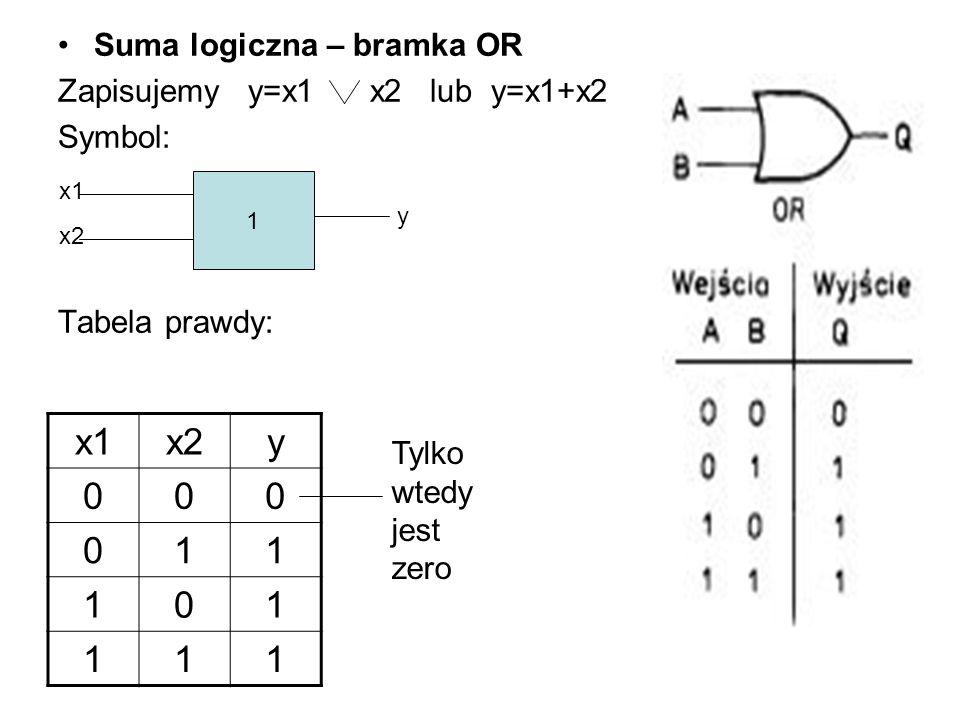 Suma logiczna – bramka OR Zapisujemy y=x1 x2 lub y=x1+x2 Symbol: Tabela prawdy: 1 x1 x2 y x1x2y 000 011 101 111 Tylko wtedy jest zero