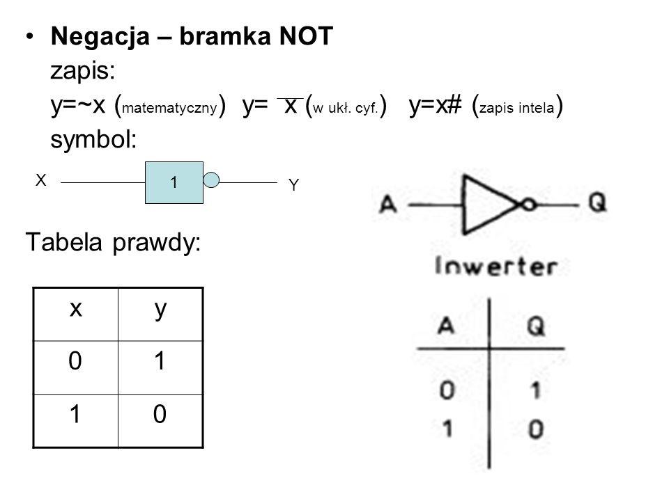 Negacja – bramka NOT zapis: y=~x ( matematyczny ) y= x ( w ukł. cyf. ) y=x# ( zapis intela ) symbol: Tabela prawdy: 1 X xy 01 10 Y