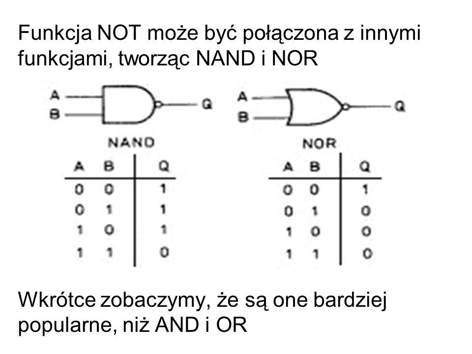 Funkcja NOT może być połączona z innymi funkcjami, tworząc NAND i NOR Wkrótce zobaczymy, że są one bardziej popularne, niż AND i OR
