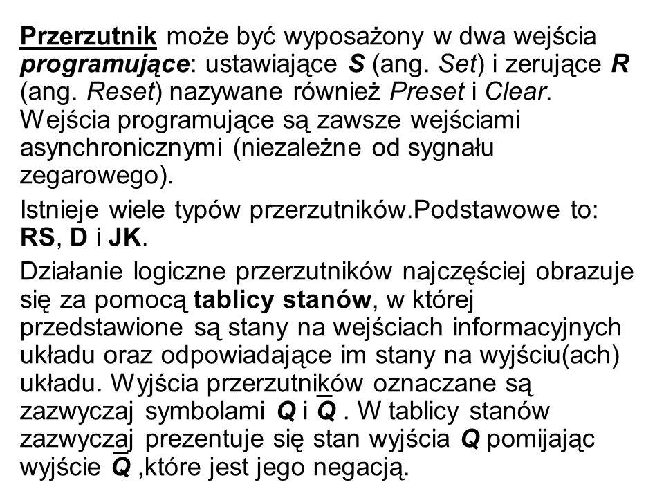 Przerzutnik może być wyposażony w dwa wejścia programujące: ustawiające S (ang. Set) i zerujące R (ang. Reset) nazywane również Preset i Clear. Wejści