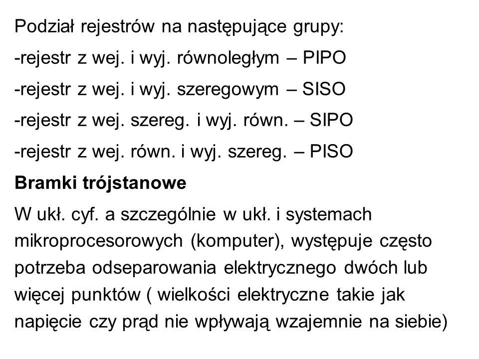 Podział rejestrów na następujące grupy: -rejestr z wej. i wyj. równoległym – PIPO -rejestr z wej. i wyj. szeregowym – SISO -rejestr z wej. szereg. i w