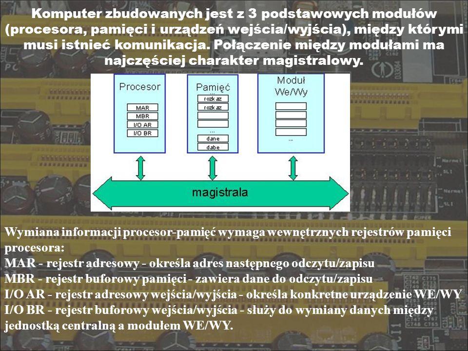 PCI Najnowsze rozwiązanie (dla procesorów począwszy od pentium 60/66MHz) to magistrala PCI (Pheripheral Component Interconnect).