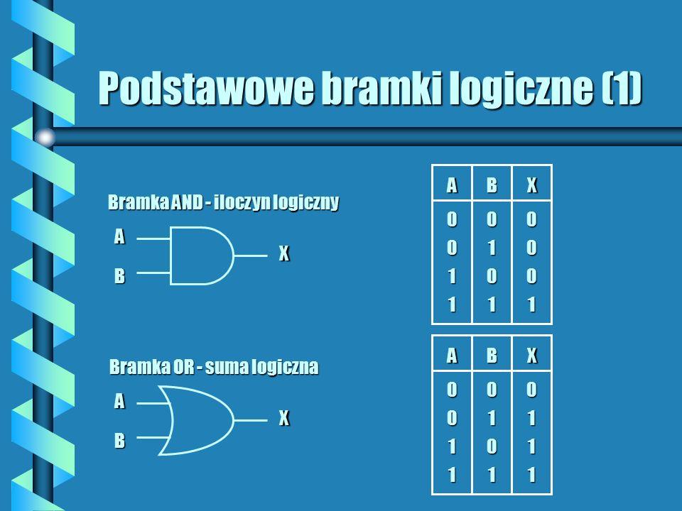 Rodzaje układów cyfrowych UKŁADY KOMBINACYJNE są to układy, w których sygnały (stany) wyjściowe są zdeterminowanymi funkcjami sygnałów (stanów) wejściwych.