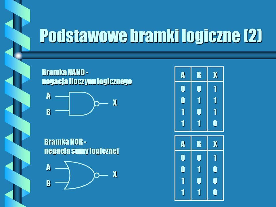 Podstawowe bramki logiczne (1) Bramka AND - iloczyn logiczny X A B ABX 00001 10 11 ABX 0 0 1 Bramka OR - suma logiczna X A B 000011101111