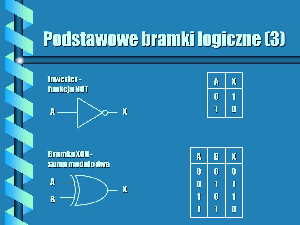 Podstawowe bramki logiczne (3) AX 0 ABX 1 10000011101110 Inwerter - funkcja NOT XA Bramka XOR - suma modulo dwa X A B