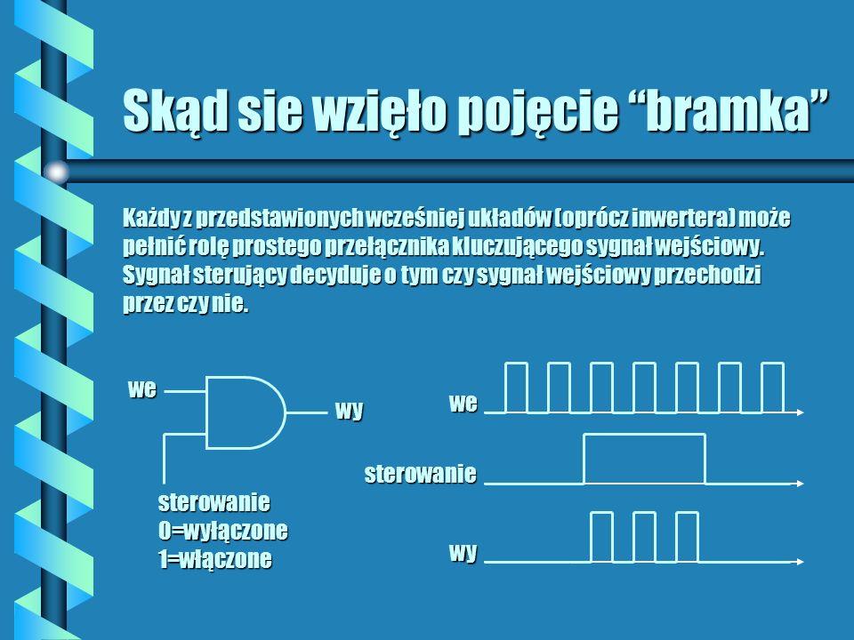 Skąd sie wzięło pojęcie bramka Każdy z przedstawionych wcześniej układów (oprócz inwertera) może pełnić rolę prostego przełącznika kluczującego sygnał wejściowy.