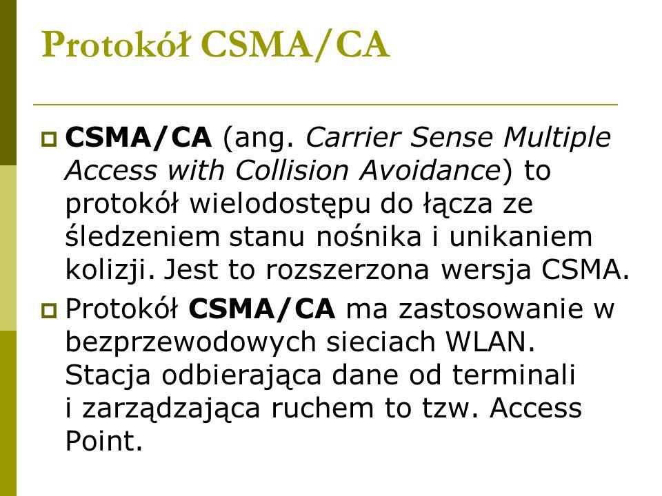 Protokół CSMA/CA CSMA/CA (ang. Carrier Sense Multiple Access with Collision Avoidance) to protokół wielodostępu do łącza ze śledzeniem stanu nośnika i