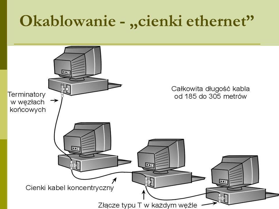 Okablowanie - cienki ethernet